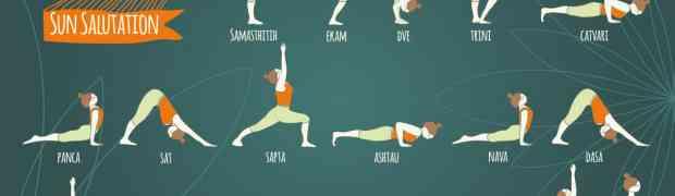 Ashtanga Yoga: dynamisches Yoga mit langer Tradition