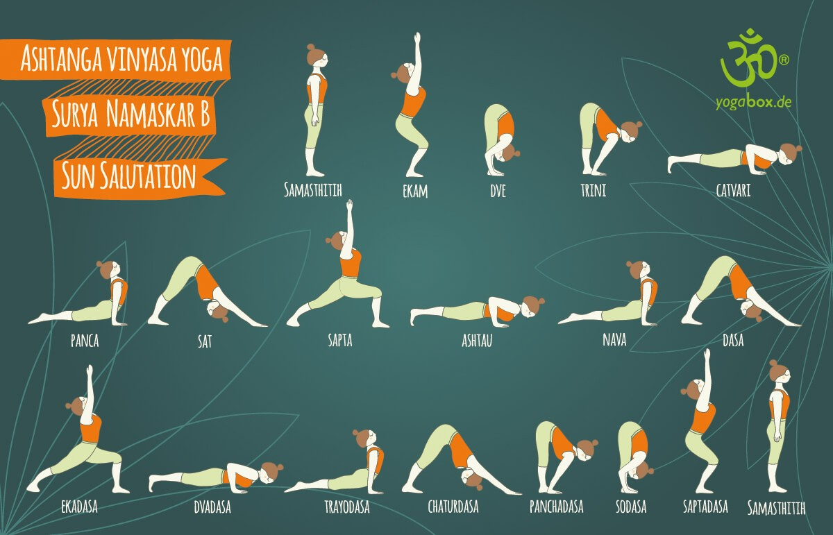 Ashtanga Yoga: dynamisches Yoga mit langer Tradition