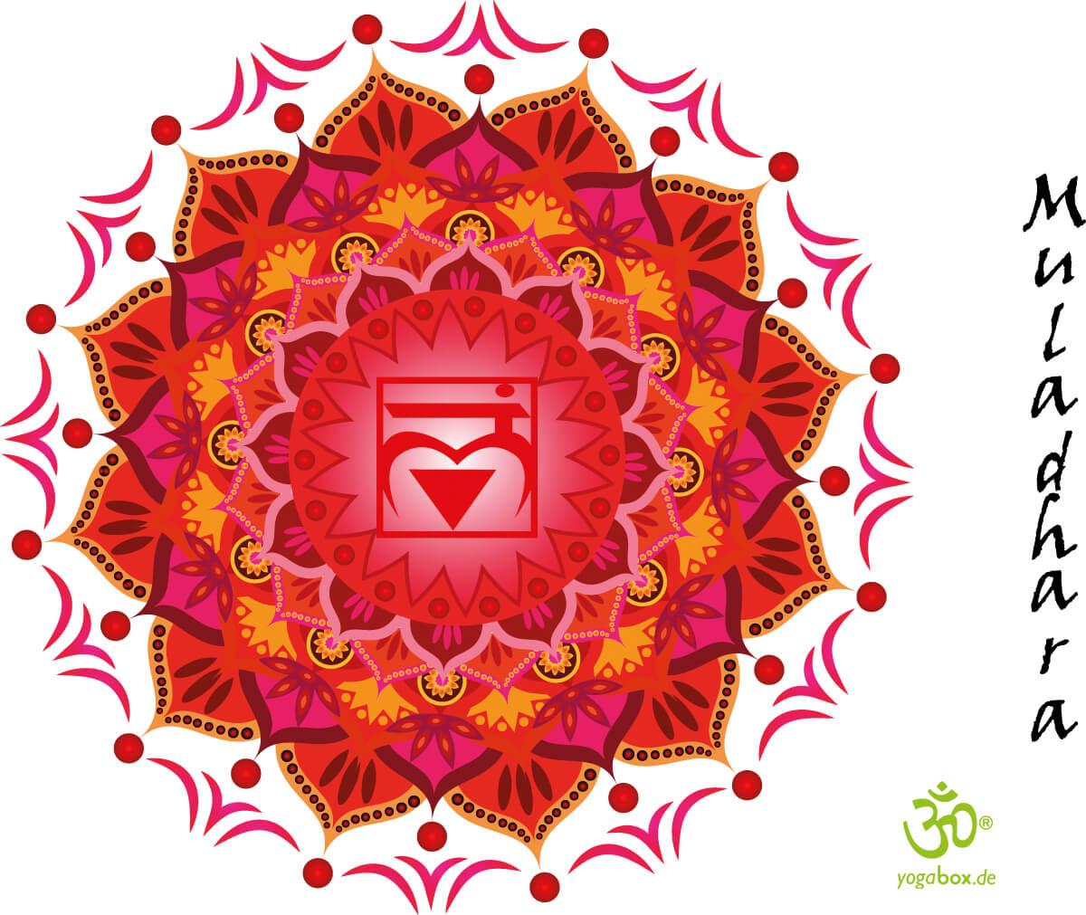 Muladhara Chakra - das Wurzel-Chakra