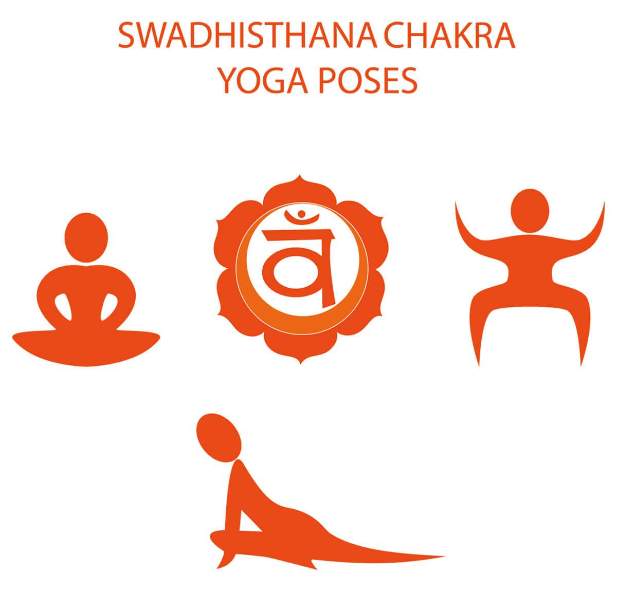 Svadhisthana-Chakra - Zentrum deiner Kreativität