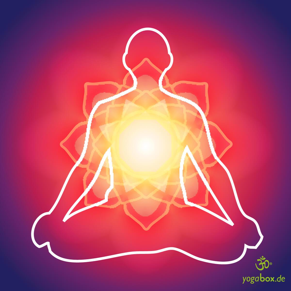 Die vollendete Haltung - Siddhasana